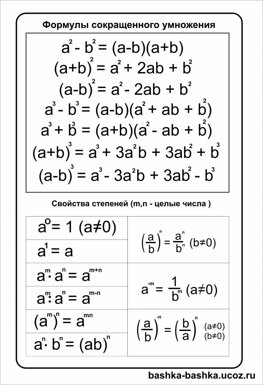 Шпаргалки по алгебре свойства степеней